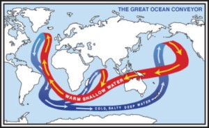 Researchers have found that ocean currents slowed 950,000 years ago, triggering a new phase of colder but less frequent ice ages. Credit: Leo Pena