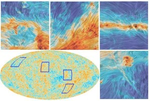 Temperature map of the relic radiation (bottom left), and close-ups showing, in relief, the polarisation of light in the 353 GHz channel (the colors correspond to the intensity of the thermal emission from galactic dust. Credit: © ESA - Planck collaboration