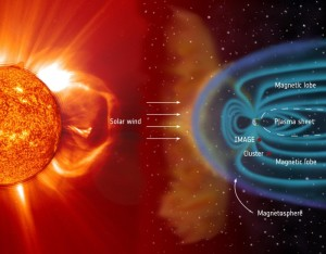 The night side of the terrestrial magnetosphere forms a structured magnetotail, consisting of a plasma sheet at low latitudes that is sandwiched ... [show more] Credit: ESA/NASA/SOHO/LASCO/EIT